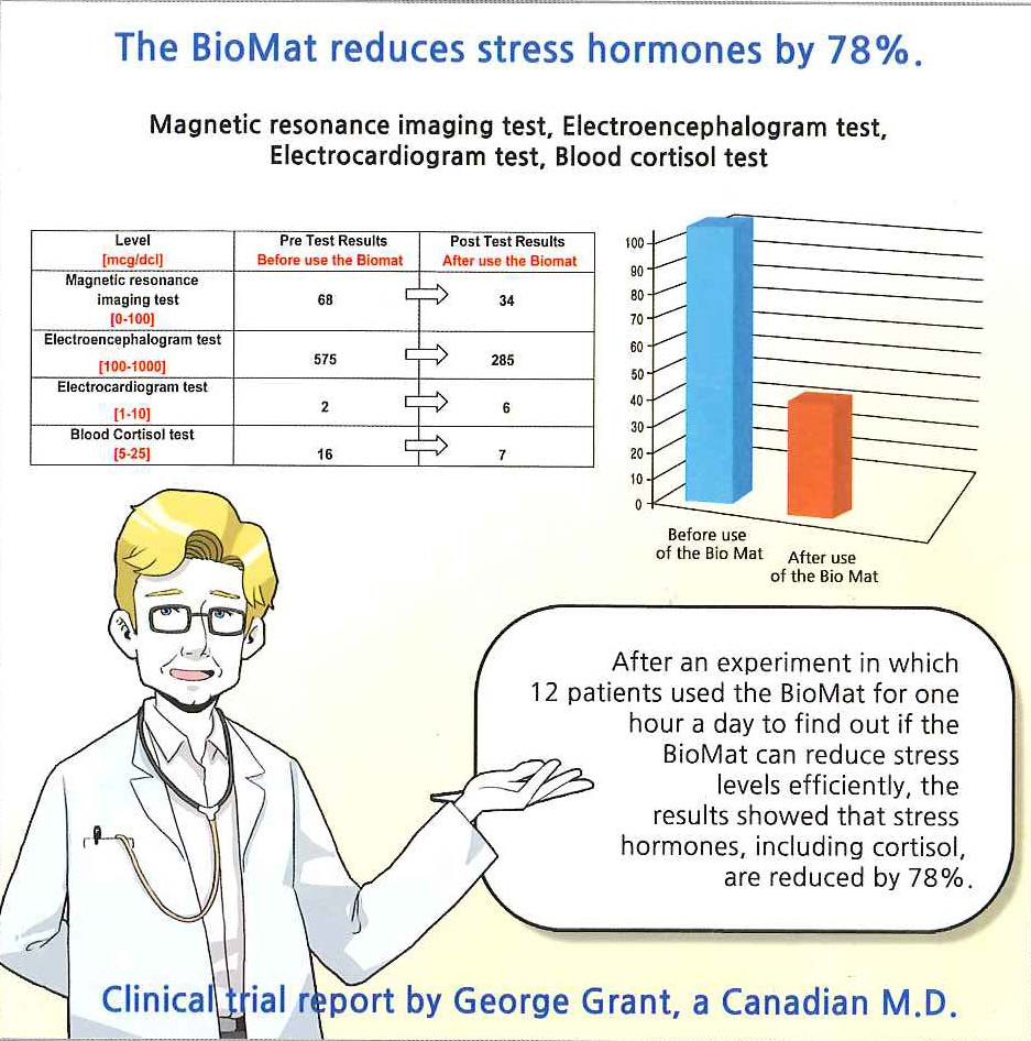 Biomat - How It Works - Living Waters Wellness Center